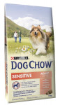 Purina Dog Chow Adult Sensitive - Salmon+Rice 14 kg